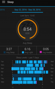 what-is-a-garmin-vivosmart-hr-sleep-tracking